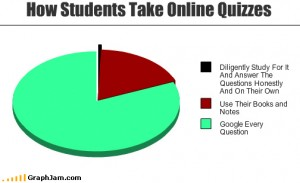 Write My Essays about Statistics